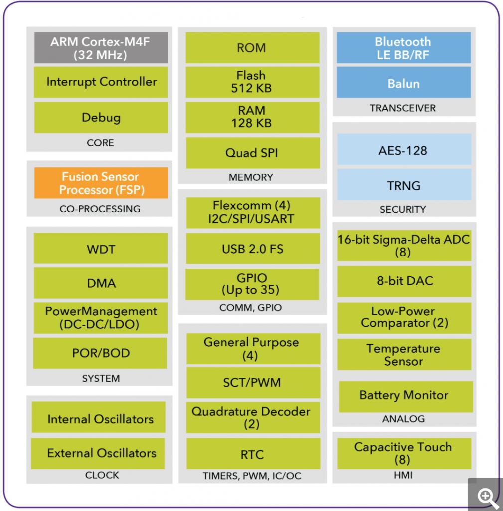 QN9080ブロック図
