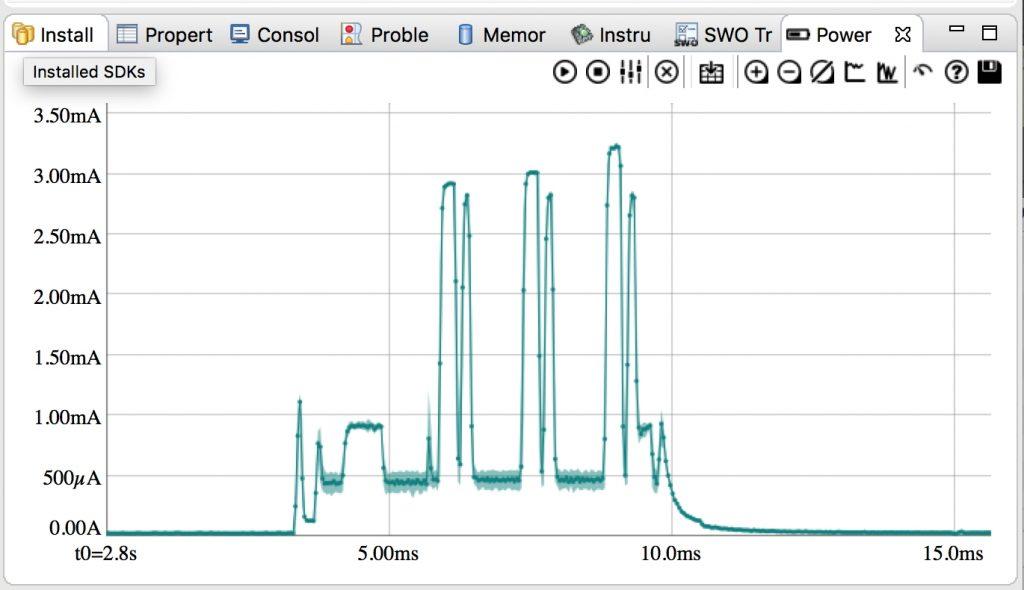 QN9080消費電流測定